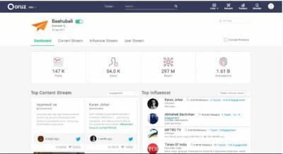 Social Media Campaign Tracker